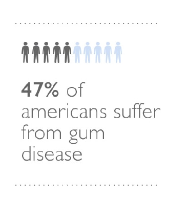 how to get gum disease
